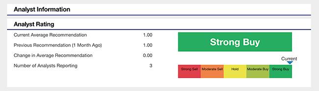 penny stocks to buy analysts Zosano Pharma Corporation (ZSAN stock forecast)