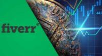 Fiverr FVRR stock penny stocks chart
