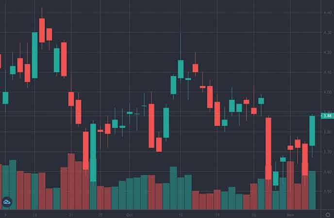 small cap mining penny stocks to watch IAMGOLD Corporation (IAG chart)