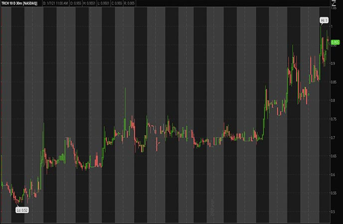 Renewable_Energy_Penny_Stocks_to_Watch_Torchlight_Energy_Resources