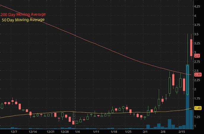 penny stocks to buy 9F Inc. JFU stock chart