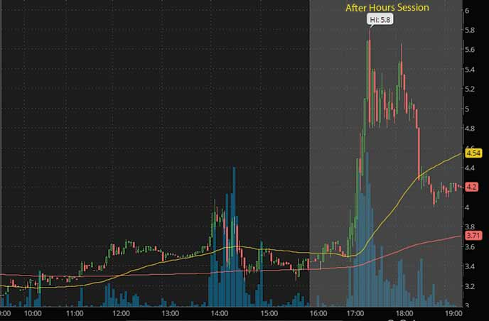 AEHL Antelope Enterprise 1 day 3 minute chart