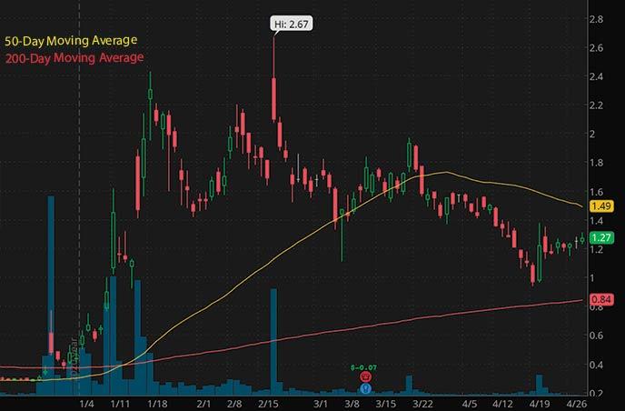 penny stocks to buy Avinger Inc. AVGR stock chart