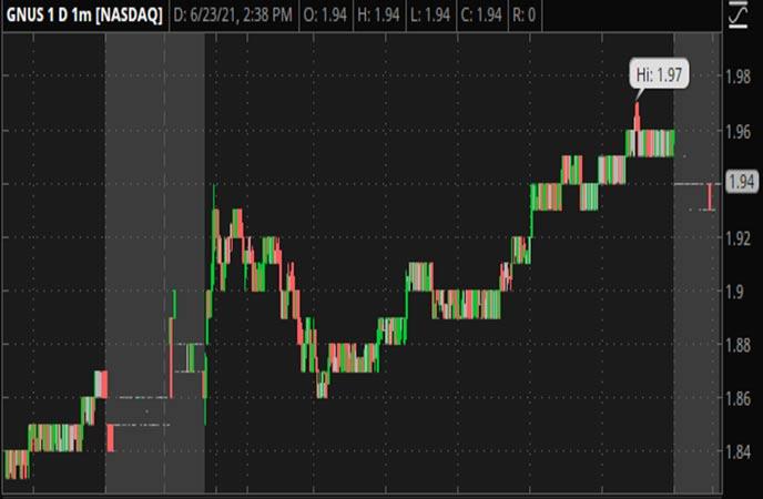 Penny_Stocks_to_Watch_Genius_Brands_International_Inc_GNUS_Stock.jpg
