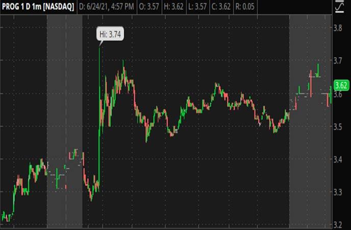 Penny_Stocks_to_Watch_Progenity_Inc