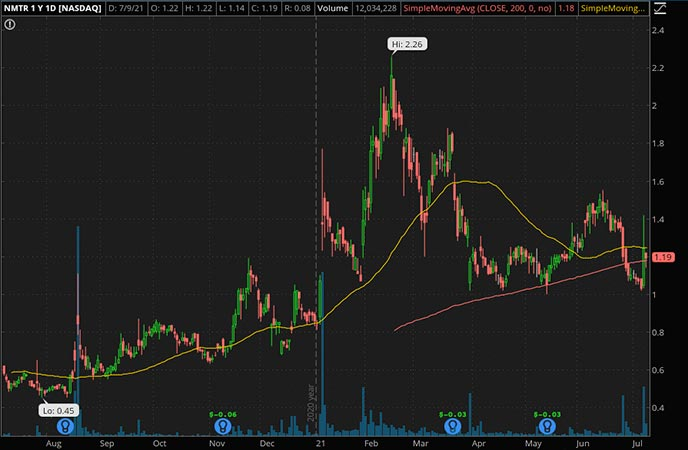 Penny_Stocks_to_Watch_9