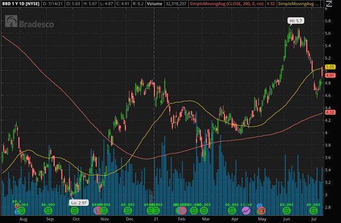 Penny_Stocks_to_Watch_Banco