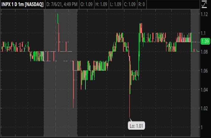 Penny_Stocks_to_Watch_Inpixon_