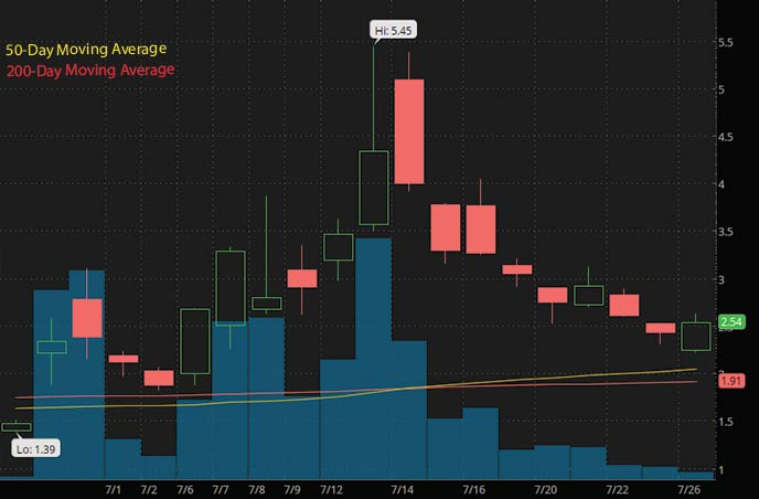 best penny stocks to buy Exela Technologies XELA stock chart
