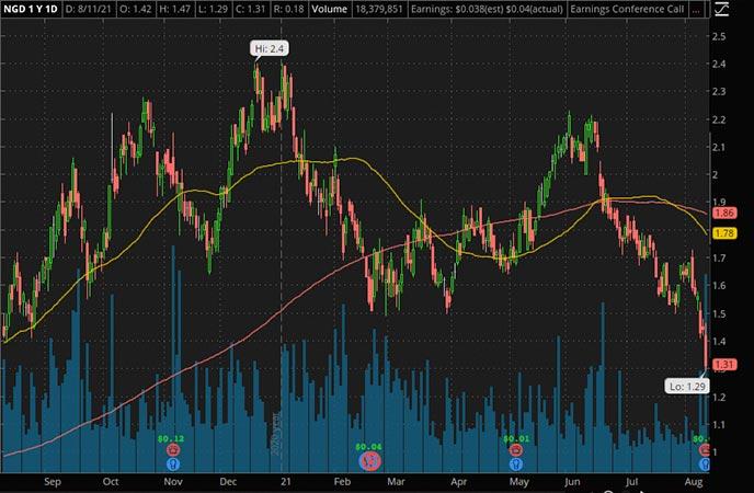Penny_Stocks_to_Watch_New
