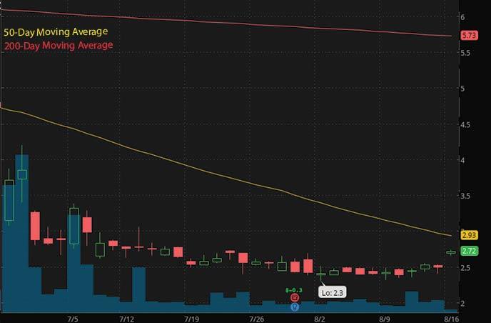 best penny stocks to buy right now Qumu Corporation QUMU stock chart