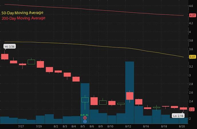 penny stocks to buy Xeris Pharmaceuticals XERS stock chart