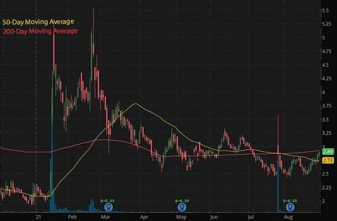 penny stocks to watch september ObsEva OBSV stock chart