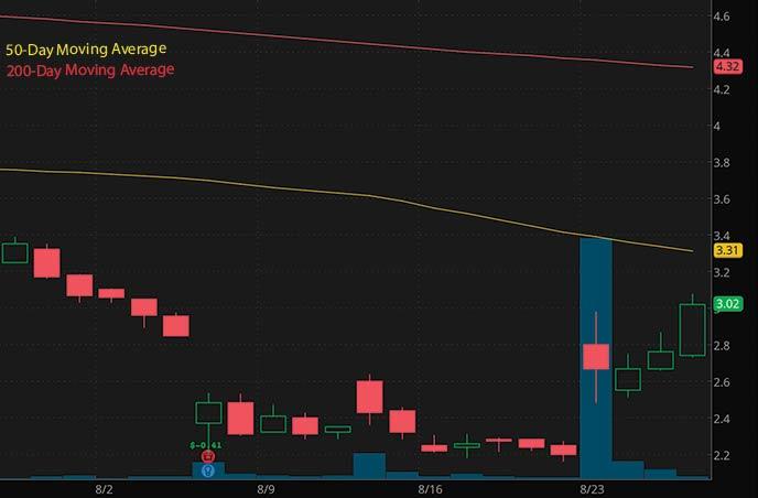 top penny stocks to buy Xeris Pharmaceuticals XERS stock chart