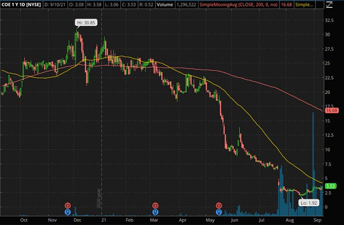 Penny_Stocks_to_Watch_China