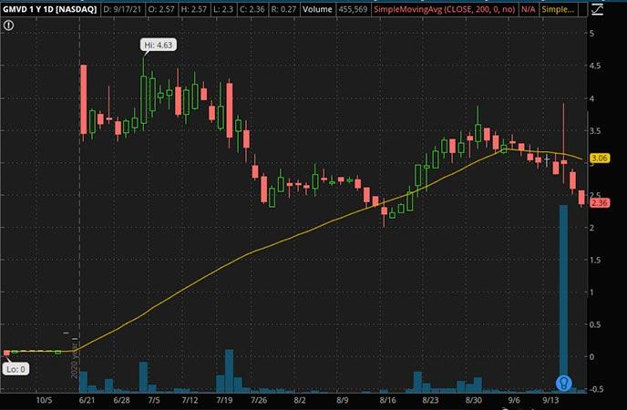 Penny_Stocks_to_Watch_G