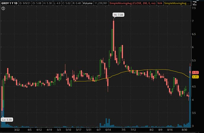 Penny_Stocks_to_Watch_Gold