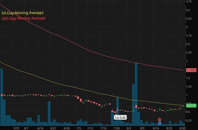 penny stocks to buy on Robinhood under $1 Meten EdtechX METX stock chart
